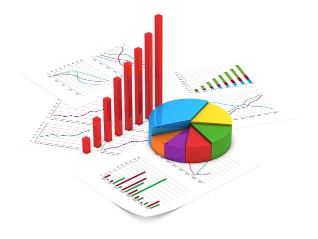 financial-charts-bi
